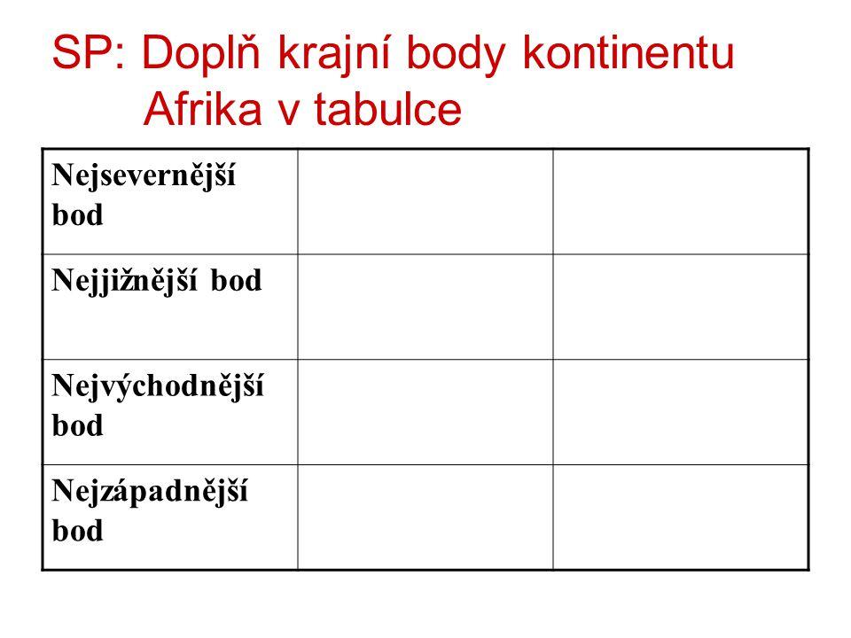 SP: Doplň krajní body kontinentu Afrika v tabulce Nejsevernější bod Nejjižnější bod Nejvýchodnější bod Nejzápadnější bod
