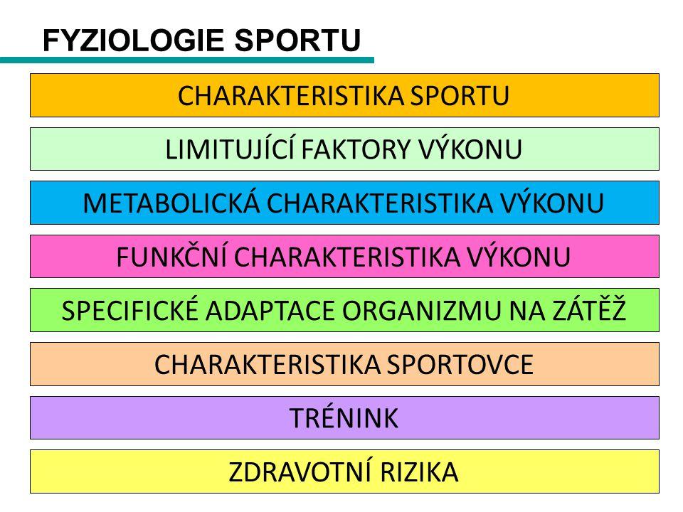 FYZIOLOGIE SPORTU CHARAKTERISTIKA SPORTU FUNKČNÍ CHARAKTERISTIKA VÝKONU TRÉNINK SPECIFICKÉ ADAPTACE ORGANIZMU NA ZÁTĚŽ METABOLICKÁ CHARAKTERISTIKA VÝKONU ZDRAVOTNÍ RIZIKA LIMITUJÍCÍ FAKTORY VÝKONU CHARAKTERISTIKA SPORTOVCE