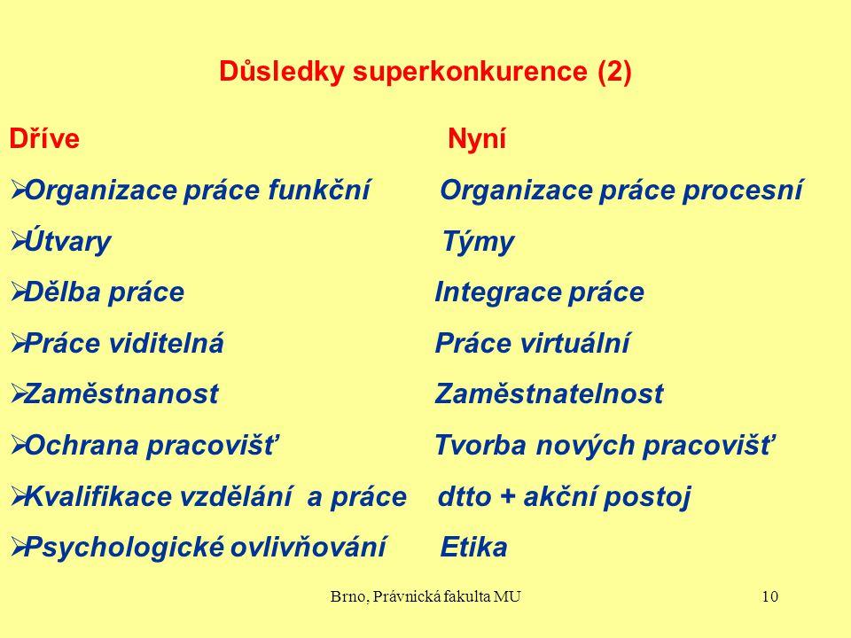 Brno, Právnická fakulta MU10 Důsledky superkonkurence (2) Dříve Nyní  Organizace práce funkční Organizace práce procesní  Útvary Týmy  Dělba práce