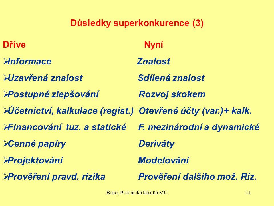 Brno, Právnická fakulta MU11 Důsledky superkonkurence (3) Dříve Nyní  Informace Znalost  Uzavřená znalost Sdílená znalost  Postupné zlepšování Rozv