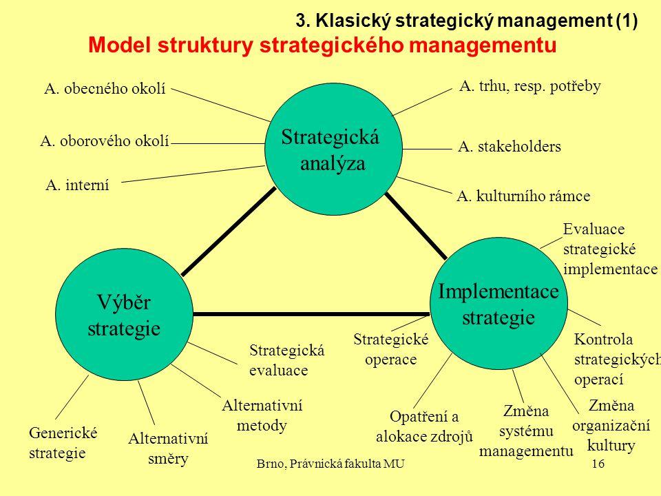 Brno, Právnická fakulta MU16 3. Klasický strategický management (1) Model struktury strategického managementu Strategická analýza Výběr strategie Impl