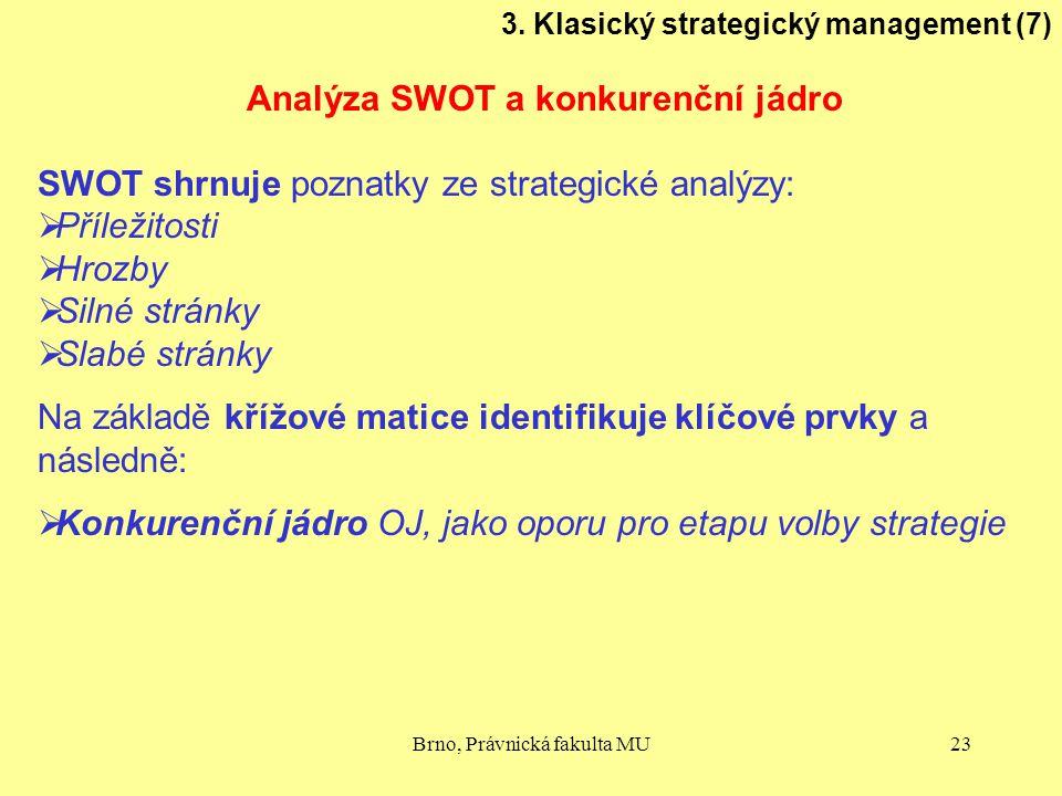 Brno, Právnická fakulta MU23 3. Klasický strategický management (7) Analýza SWOT a konkurenční jádro SWOT shrnuje poznatky ze strategické analýzy:  P