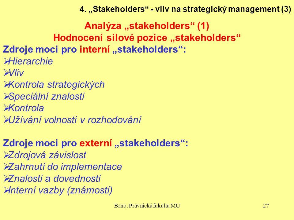"Brno, Právnická fakulta MU27 4. ""Stakeholders"" - vliv na strategický management (3) Analýza ""stakeholders"" (1) Hodnocení silové pozice ""stakeholders"""