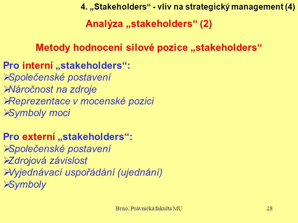 """Brno, Právnická fakulta MU28 4. """"Stakeholders"""" - vliv na strategický management (4) Analýza """"stakeholders"""" (2) Metody hodnocení silové pozice """"stakeho"""