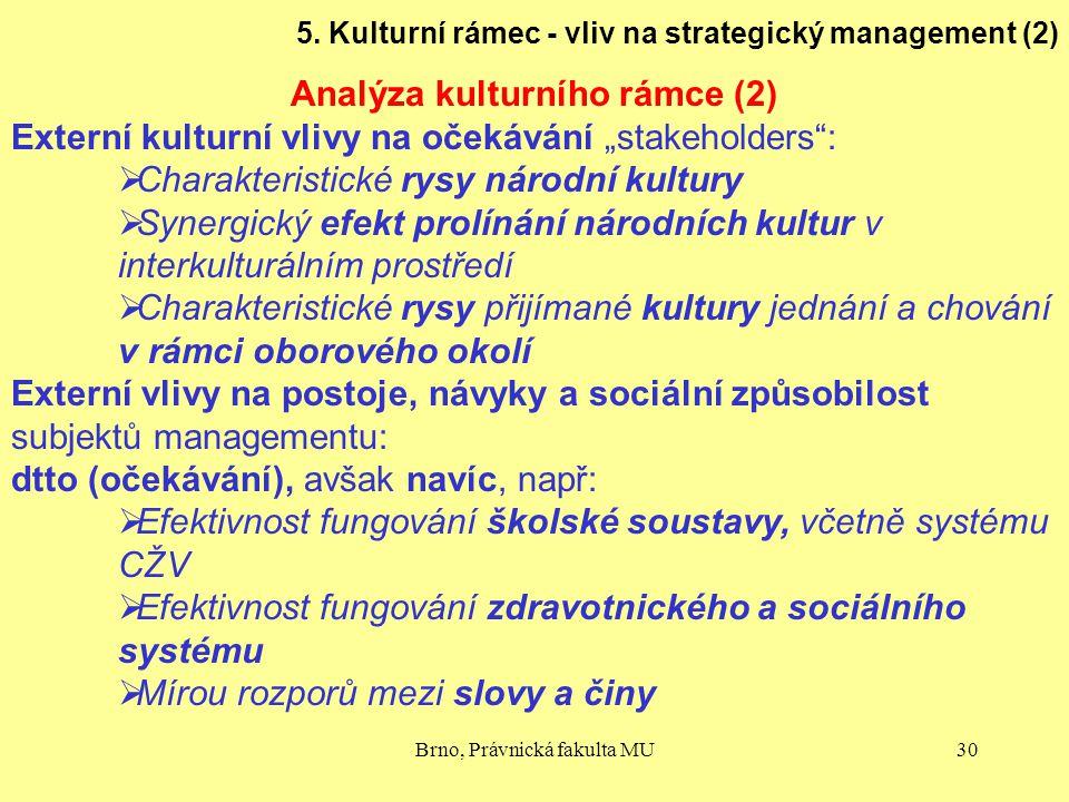 """Brno, Právnická fakulta MU30 5. Kulturní rámec - vliv na strategický management (2) Analýza kulturního rámce (2) Externí kulturní vlivy na očekávání """""""