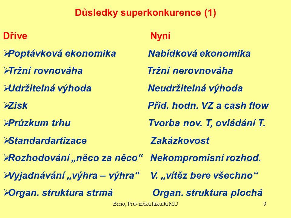 Brno, Právnická fakulta MU9 Důsledky superkonkurence (1) Dříve Nyní  Poptávková ekonomika Nabídková ekonomika  Tržní rovnováha Tržní nerovnováha  U