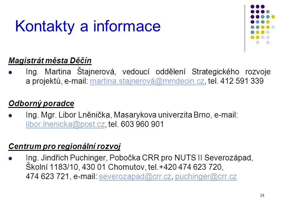 24 Kontakty a informace Magistrát města Děčín Ing.