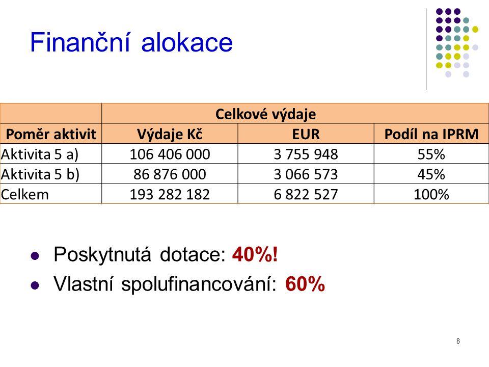 8 Finanční alokace Poskytnutá dotace: 40%.
