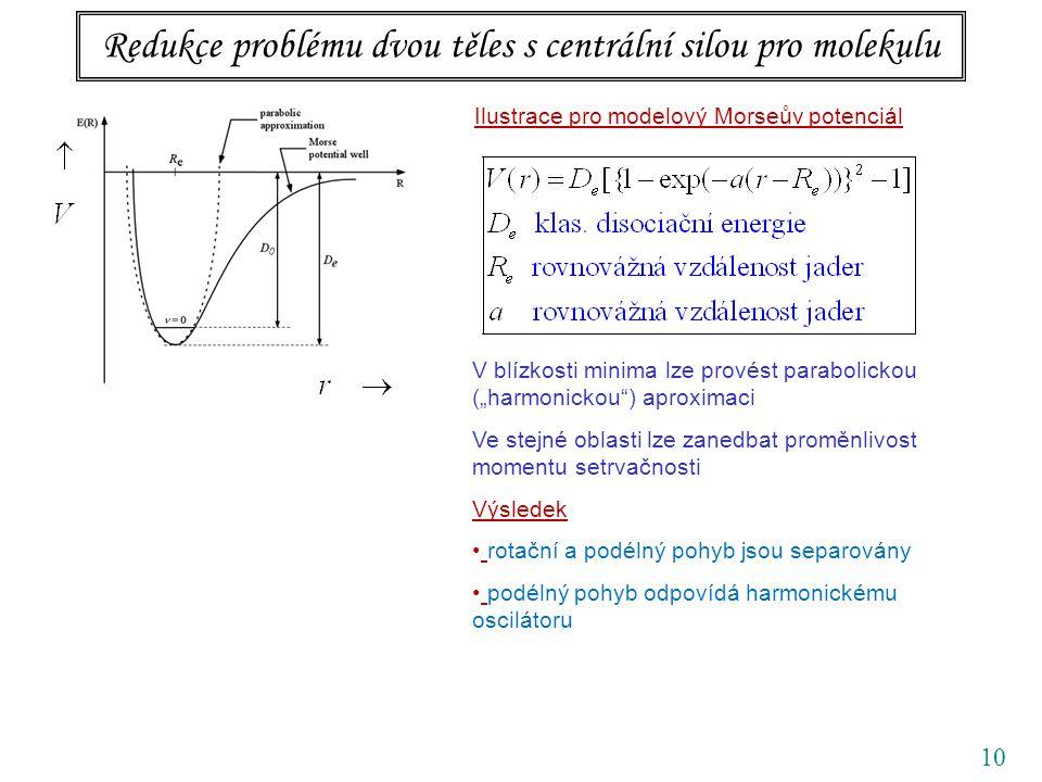 """Redukce problému dvou těles s centrální silou pro molekulu 10 Ilustrace pro modelový Morseův potenciál V blízkosti minima lze provést parabolickou (""""h"""