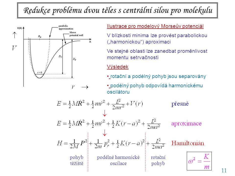 """Redukce problému dvou těles s centrální silou pro molekulu 11 Ilustrace pro modelový Morseův potenciál V blízkosti minima lze provést parabolickou (""""h"""