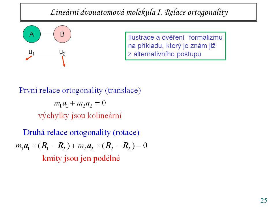 25 Lineární dvouatomová molekula I. Relace ortogonality AB u1u1 u2u2 Ilustrace a ověření formalizmu na příkladu, který je znám již z alternativního po