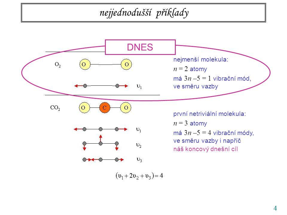 44 nejmenší molekula: n = 2 atomy má 3n –5 = 1 vibrační mód, ve směru vazby první netriviální molekula: n = 3 atomy má 3n –5 = 4 vibrační módy, ve smě