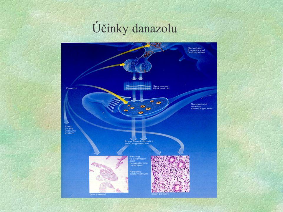 Operační terapie endometriózy LSK vs.laparotomie A.