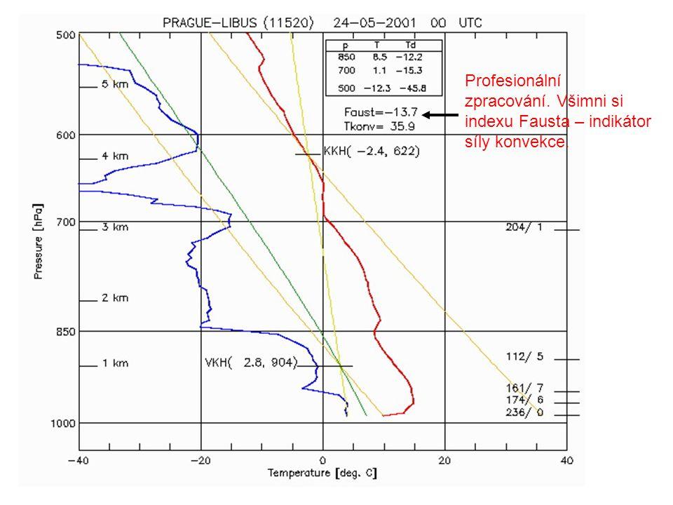 Profesionální zpracování. Všimni si indexu Fausta – indikátor síly konvekce.