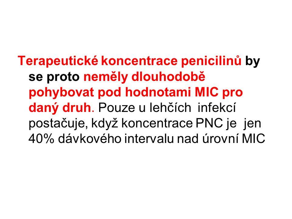 Terapeutické koncentrace penicilinů by se proto neměly dlouhodobě pohybovat pod hodnotami MIC pro daný druh. Pouze u lehčích infekcí postačuje, když k