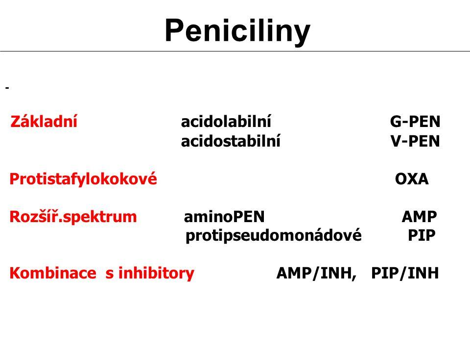 Peniciliny - Základní acidolabilní G-PEN acidostabilní V-PEN Protistafylokokové OXA Rozšíř.spektrum aminoPEN AMP protipseudomonádové PIP Kombinace s i