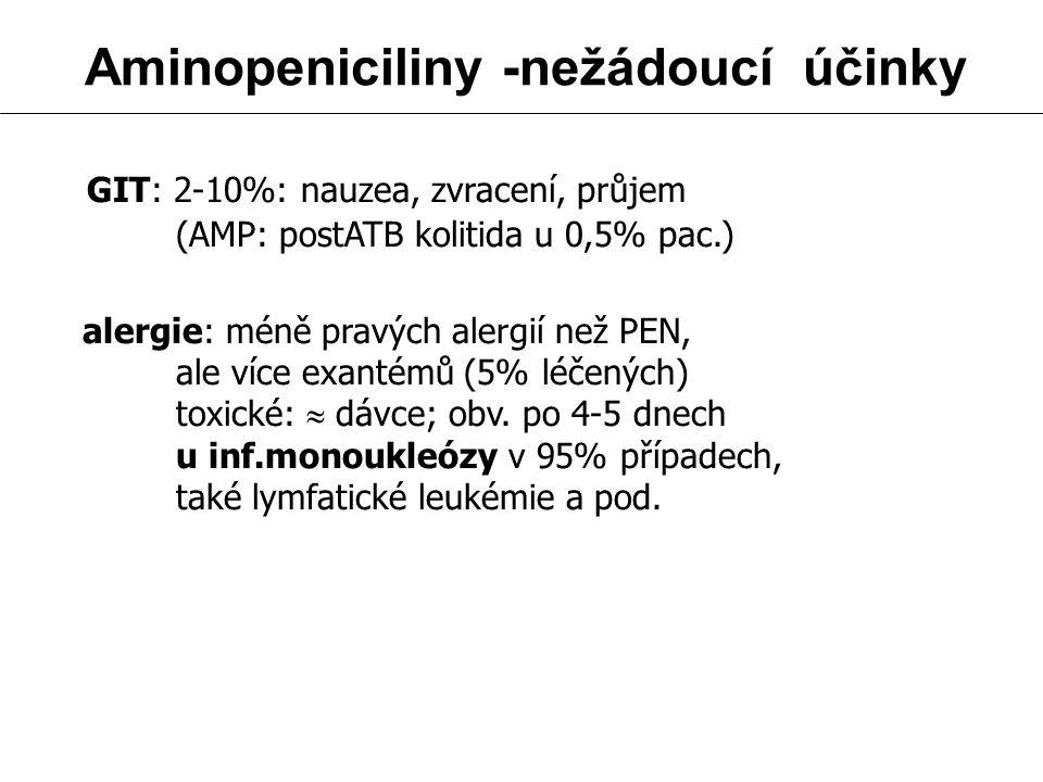 Aminopeniciliny -nežádoucí účinky GIT: 2-10%: nauzea, zvracení, průjem (AMP: postATB kolitida u 0,5% pac.) alergie: méně pravých alergií než PEN, ale