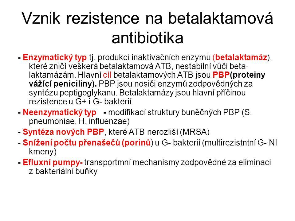 Vznik rezistence na betalaktamová antibiotika - Enzymatický typ tj. produkcí inaktivačních enzymů (betalaktamáz), které zničí veškerá betalaktamová AT