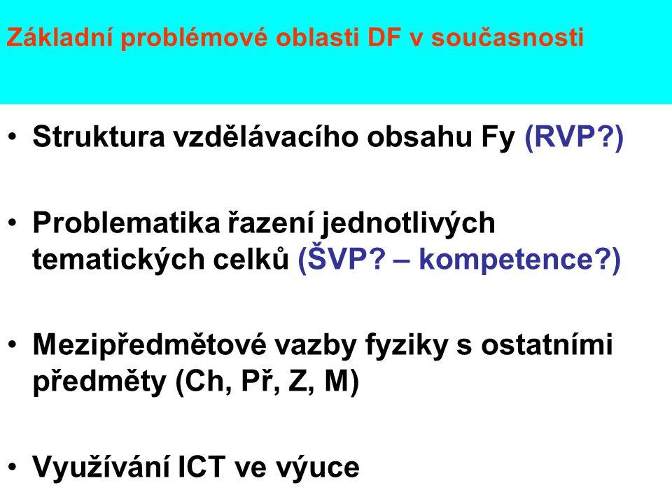 Základní problémové oblasti DF v současnosti Struktura vzdělávacího obsahu Fy (RVP?) Problematika řazení jednotlivých tematických celků (ŠVP? – kompet