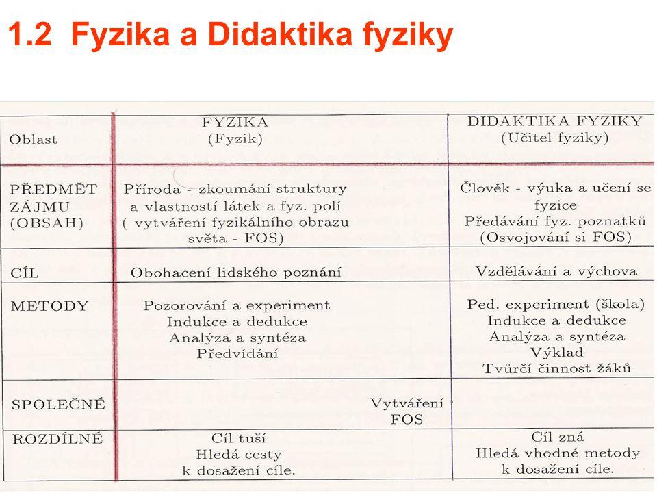 1.2 Fyzika a Didaktika fyziky