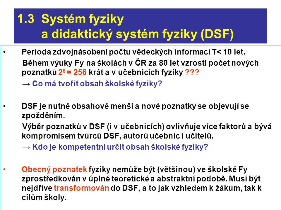 1.3 Systém fyziky a didaktický systém fyziky (DSF) Perioda zdvojnásobení počtu vědeckých informací T< 10 let. Během výuky Fy na školách v ČR za 80 let