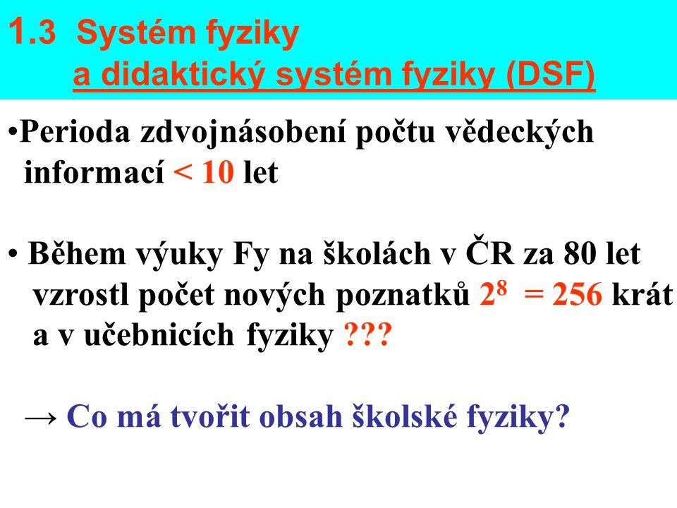 1. 3 Systém fyziky a didaktický systém fyziky (DSF) Perioda zdvojnásobení počtu vědeckých informací < 10 let Během výuky Fy na školách v ČR za 80 let