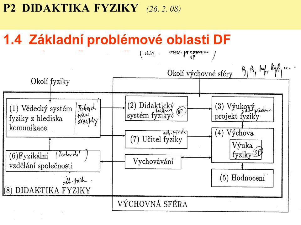 P2 DIDAKTIKA FYZIKY (26. 2. 08) 1.4 Základní problémové oblasti DF (v současnosti)