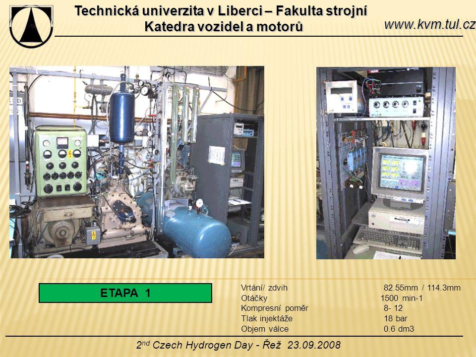 Technická univerzita v Liberci – Fakulta strojní Katedra vozidel a motorů 2 nd Czech Hydrogen Day - Řež 23.09.2008 www.kvm.tul.cz Vrtání/ zdvih 82.55m