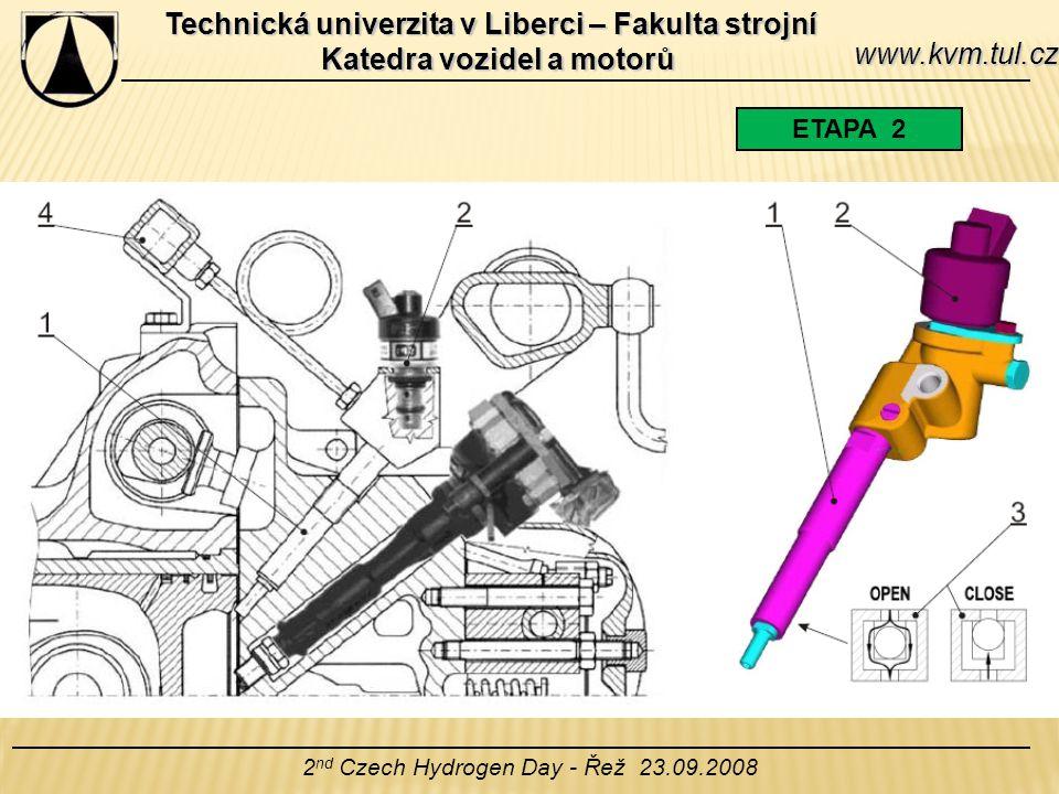 Technická univerzita v Liberci – Fakulta strojní Katedra vozidel a motorů 2 nd Czech Hydrogen Day - Řež 23.09.2008 www.kvm.tul.cz ETAPA 2