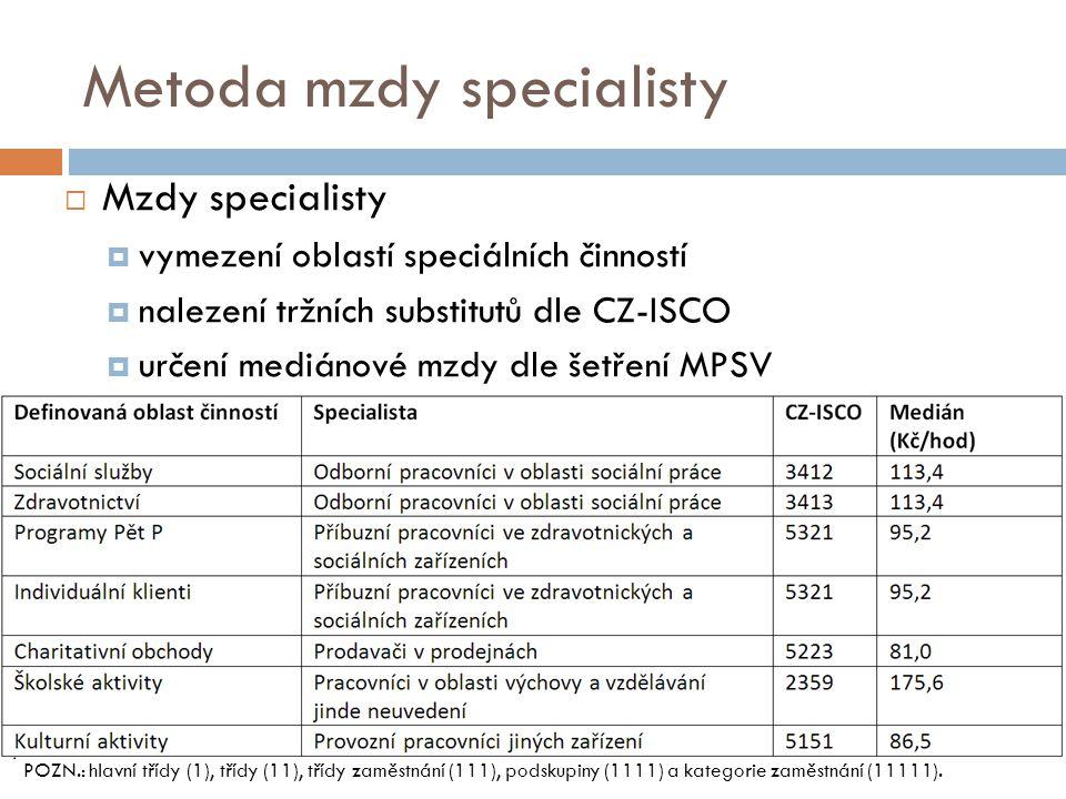 Metoda mzdy specialisty  Mzdy specialisty  vymezení oblastí speciálních činností  nalezení tržních substitutů dle CZ-ISCO  určení mediánové mzdy dle šetření MPSV POZN.: hlavní třídy (1), třídy (11), třídy zaměstnání (111), podskupiny (1111) a kategorie zaměstnání (11111).