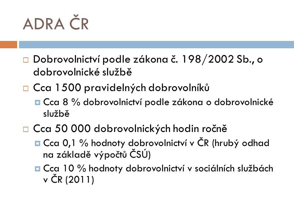 ADRA ČR  Dobrovolnictví podle zákona č.