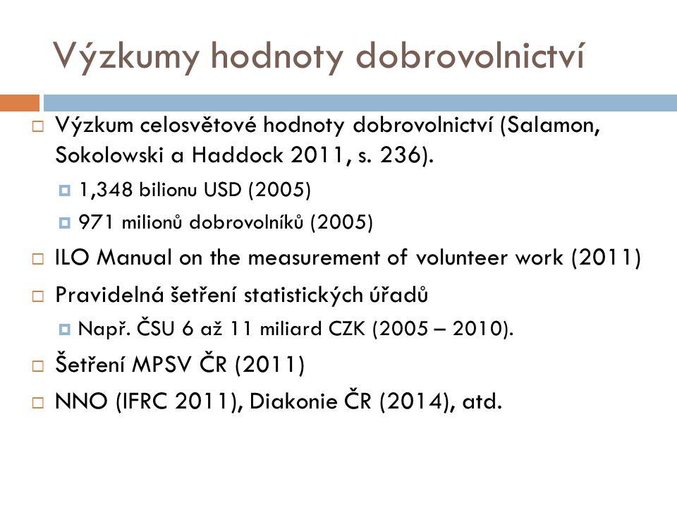 Hodnota dobrovolnictví dle skupin dobrovolníků Kategorie podílpočethodnota Senioři13%224719 958 Nezaměstnaní28%4821 550 679 Studenti33%5681 827 585 Zaměstnaní20%3441 107 628 Na rodičovské dovolené2%34110 763 Nezjištěno4%69221 526 Celkem100%17215 538 138 Source: compiled by the authors with data from Šmídtová, M.