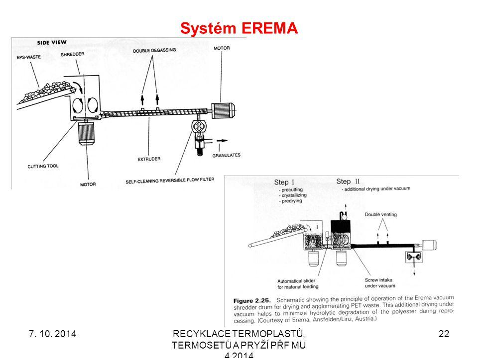 Systém EREMA RECYKLACE TERMOPLASTŮ, TERMOSETŮ A PRYŽÍ PŘF MU 4 2014 227. 10. 2014