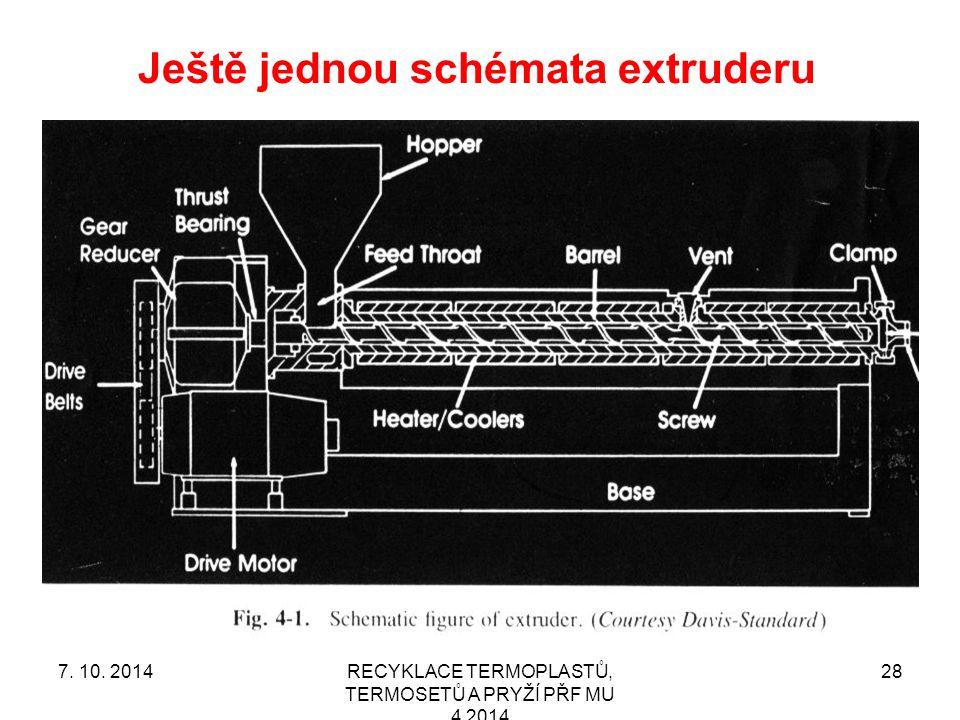 Ještě jednou schémata extruderu RECYKLACE TERMOPLASTŮ, TERMOSETŮ A PRYŽÍ PŘF MU 4 2014 287.