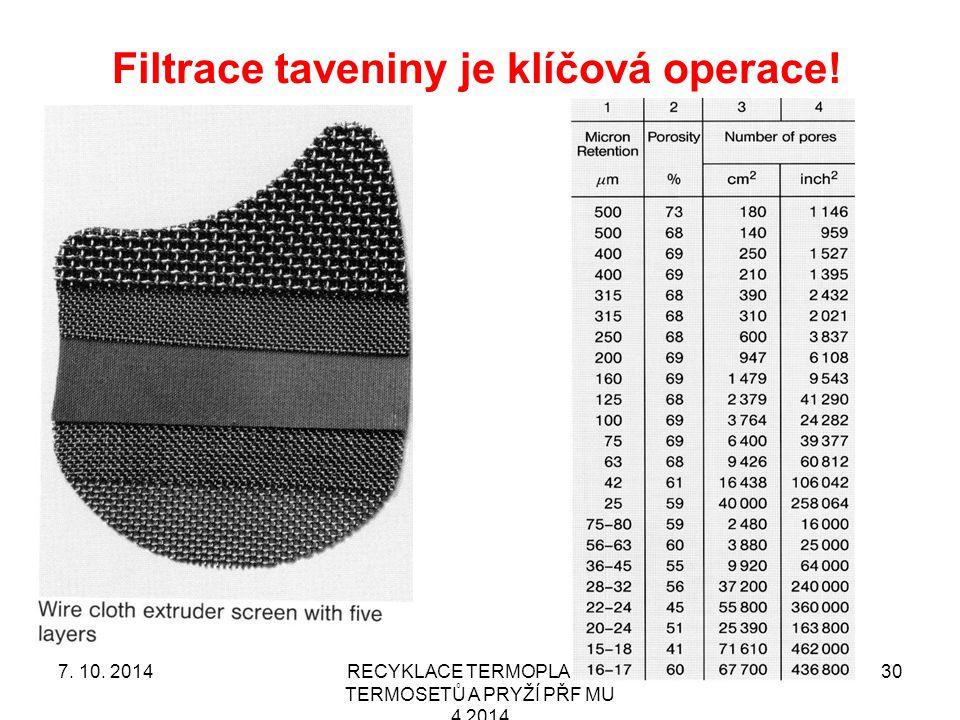 Filtrace taveniny je klíčová operace. RECYKLACE TERMOPLASTŮ, TERMOSETŮ A PRYŽÍ PŘF MU 4 2014 307.
