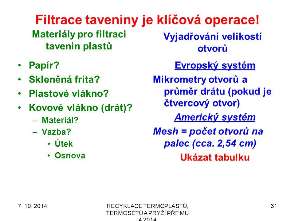 Filtrace taveniny je klíčová operace. Materiály pro filtraci tavenin plastů Papír.