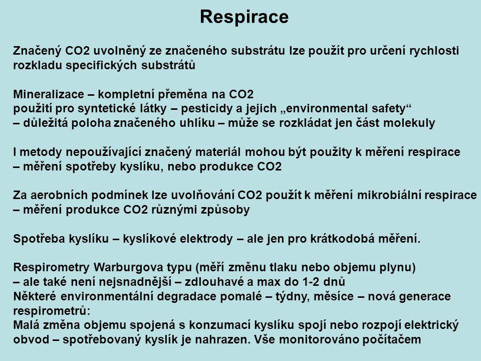 Respirace Značený CO2 uvolněný ze značeného substrátu lze použít pro určení rychlosti rozkladu specifických substrátů Mineralizace – kompletní přeměna