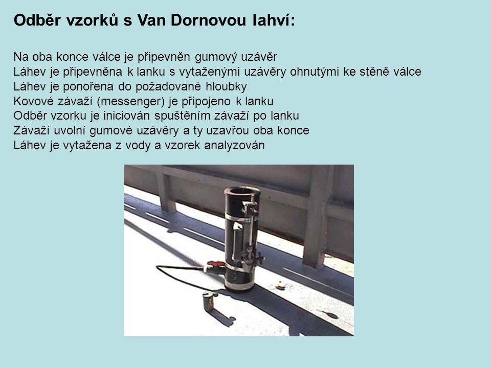 Odběr vzorků s Van Dornovou lahví: Na oba konce válce je připevněn gumový uzávěr Láhev je připevněna k lanku s vytaženými uzávěry ohnutými ke stěně vá