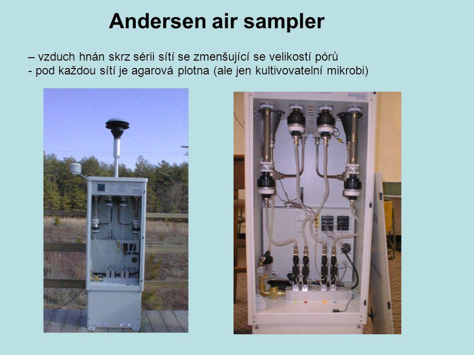 Andersen air sampler – vzduch hnán skrz sérii sítí se zmenšující se velikostí pórů - pod každou sítí je agarová plotna (ale jen kultivovatelní mikrobi
