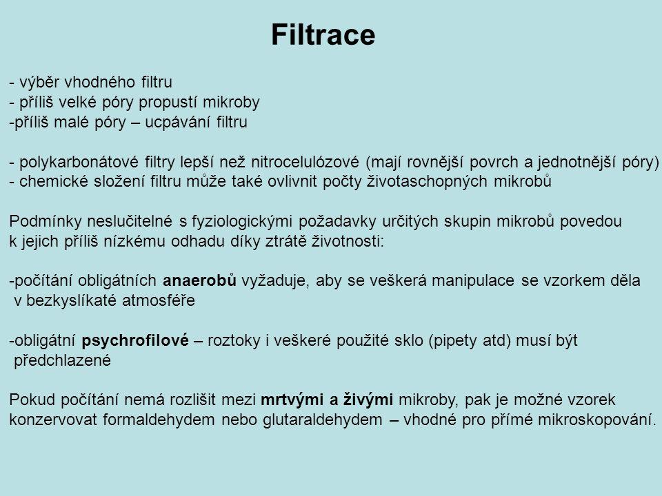 Filtrace - výběr vhodného filtru - příliš velké póry propustí mikroby -příliš malé póry – ucpávání filtru - polykarbonátové filtry lepší než nitrocelu