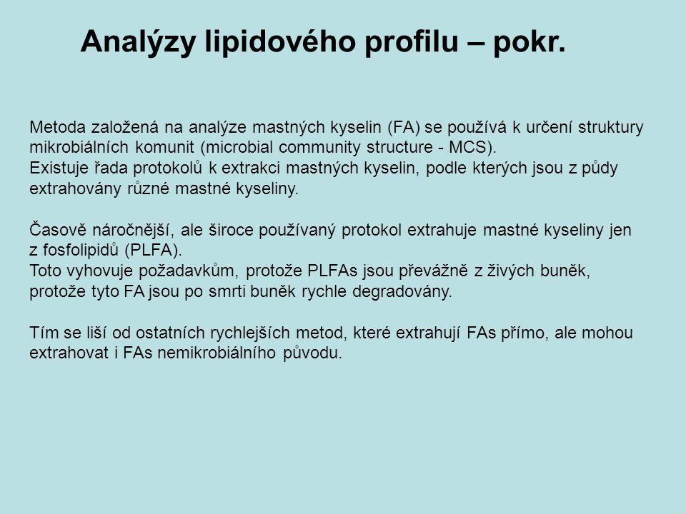 Analýzy lipidového profilu – pokr. Metoda založená na analýze mastných kyselin (FA) se používá k určení struktury mikrobiálních komunit (microbial com