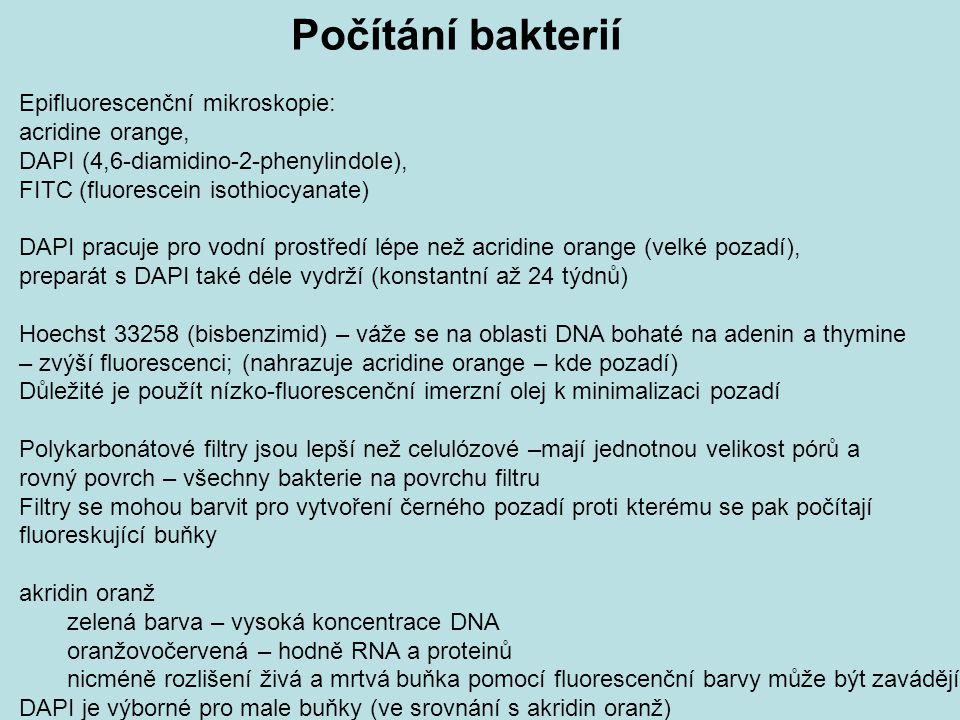 Počítání bakterií Epifluorescenční mikroskopie: acridine orange, DAPI (4,6-diamidino-2-phenylindole), FITC (fluorescein isothiocyanate) DAPI pracuje p