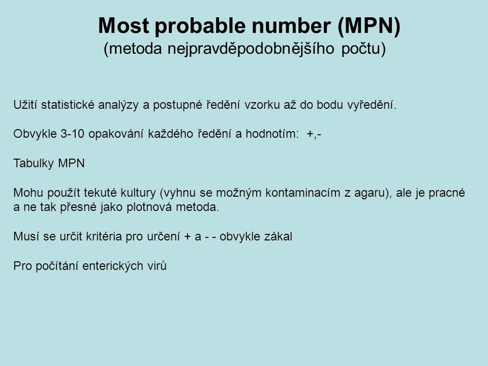 Most probable number (MPN) (metoda nejpravděpodobnějšího počtu) Užití statistické analýzy a postupné ředění vzorku až do bodu vyředění. Obvykle 3-10 o