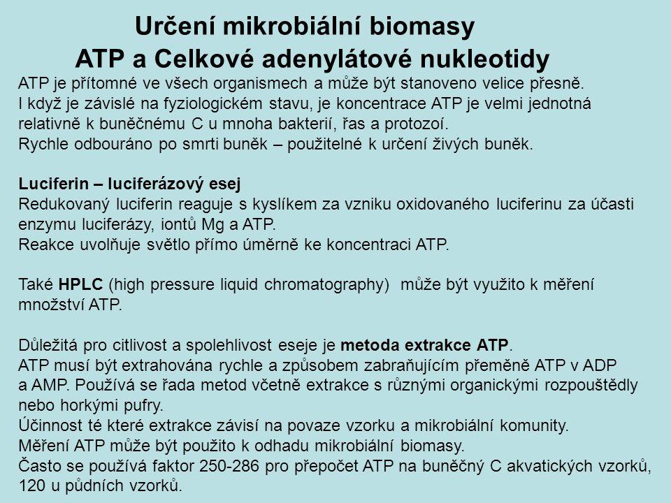 Určení mikrobiální biomasy ATP a Celkové adenylátové nukleotidy ATP je přítomné ve všech organismech a může být stanoveno velice přesně. I když je záv