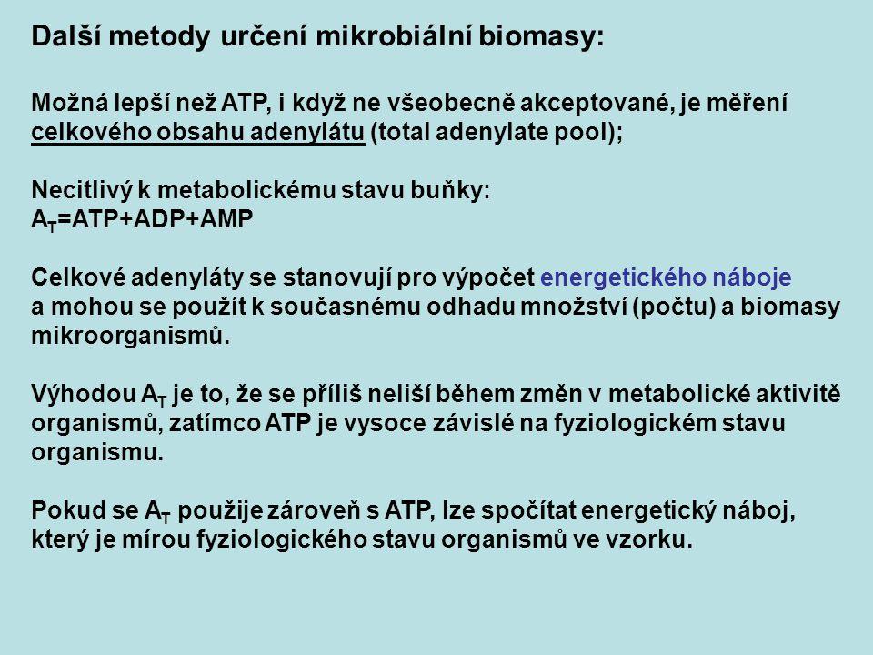 Další metody určení mikrobiální biomasy: Možná lepší než ATP, i když ne všeobecně akceptované, je měření celkového obsahu adenylátu (total adenylate p