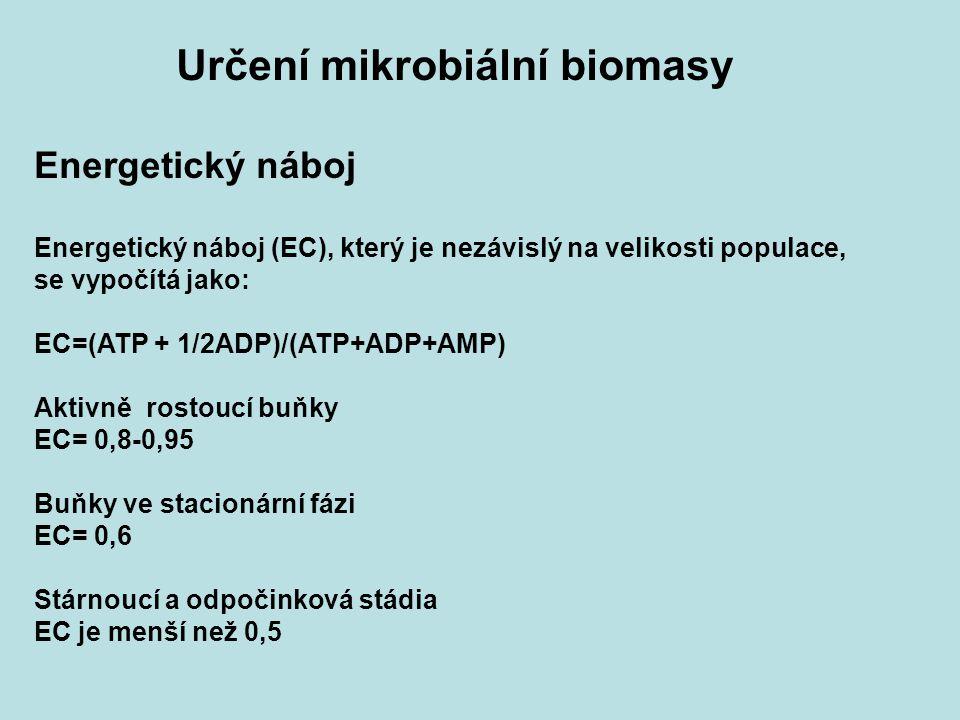 Určení mikrobiální biomasy Energetický náboj Energetický náboj (EC), který je nezávislý na velikosti populace, se vypočítá jako: EC=(ATP + 1/2ADP)/(AT