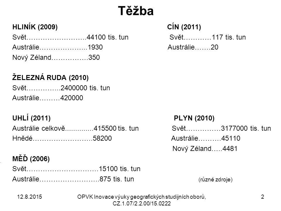 Těžba HLINÍK (2009) CÍN (2011) Svět……………………..44100 tis.