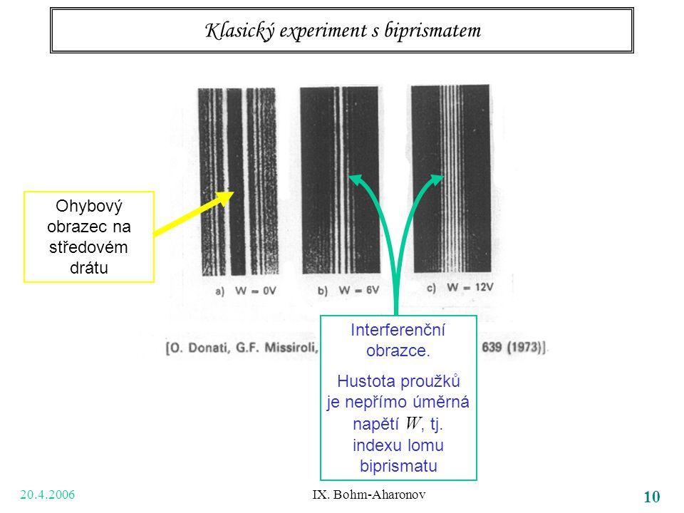 20.4.2006 IX. Bohm-Aharonov 10 Klasický experiment s biprismatem Ohybový obrazec na středovém drátu Interferenční obrazce. Hustota proužků je nepřímo
