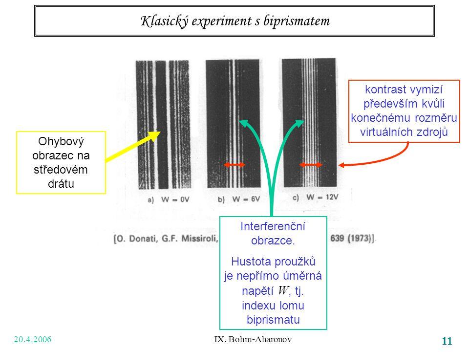 20.4.2006 IX. Bohm-Aharonov 11 Klasický experiment s biprismatem Ohybový obrazec na středovém drátu Interferenční obrazce. Hustota proužků je nepřímo