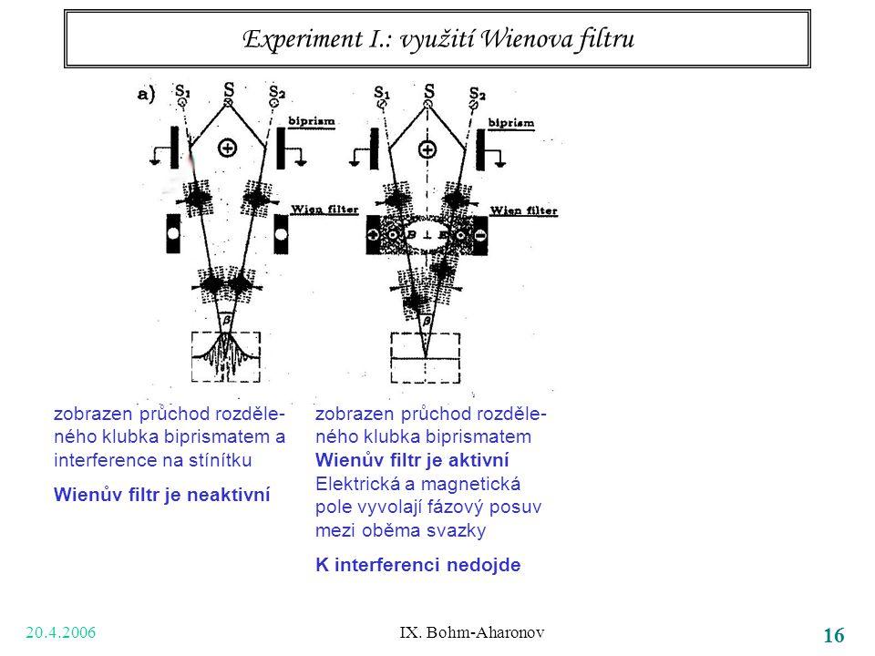 20.4.2006 IX. Bohm-Aharonov 16 Experiment I.: využití Wienova filtru zobrazen průchod rozděle- ného klubka biprismatem a interference na stínítku Wien